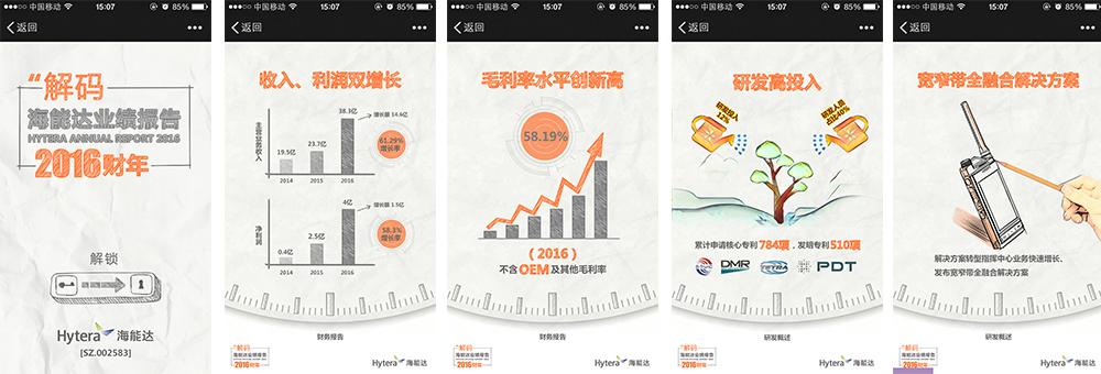 深圳海能达通信年报H5形象广告设计