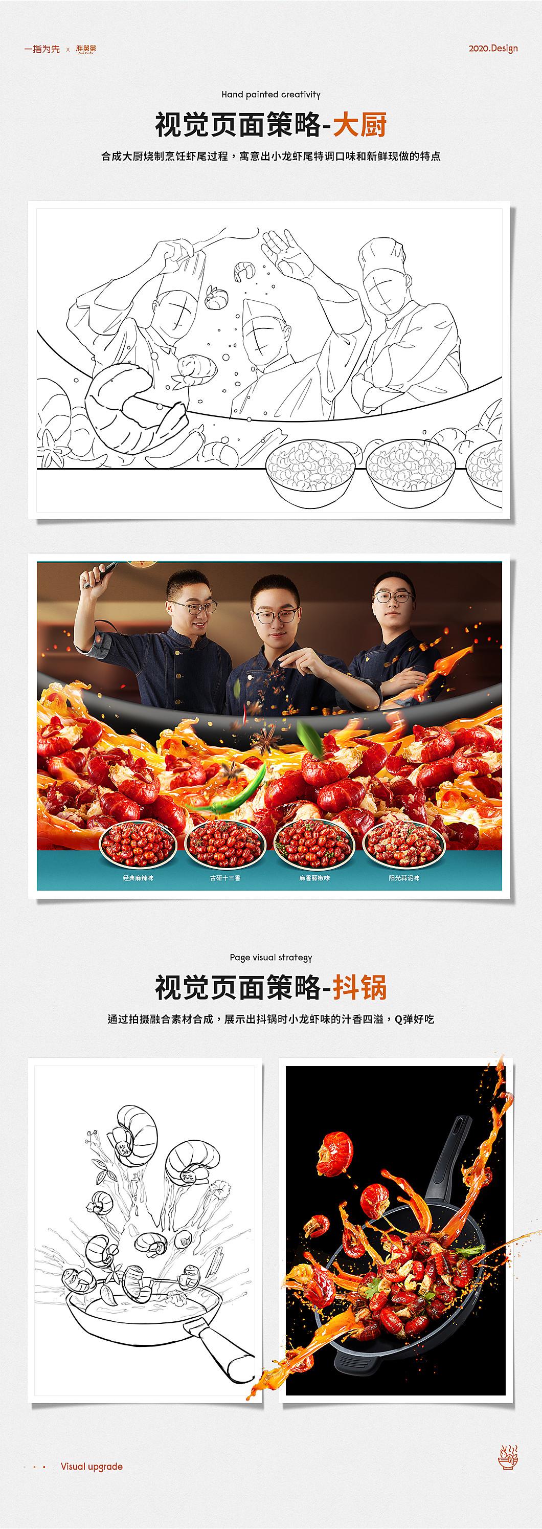 品类TOP爆款打造 食品详情页分享 一指为先
