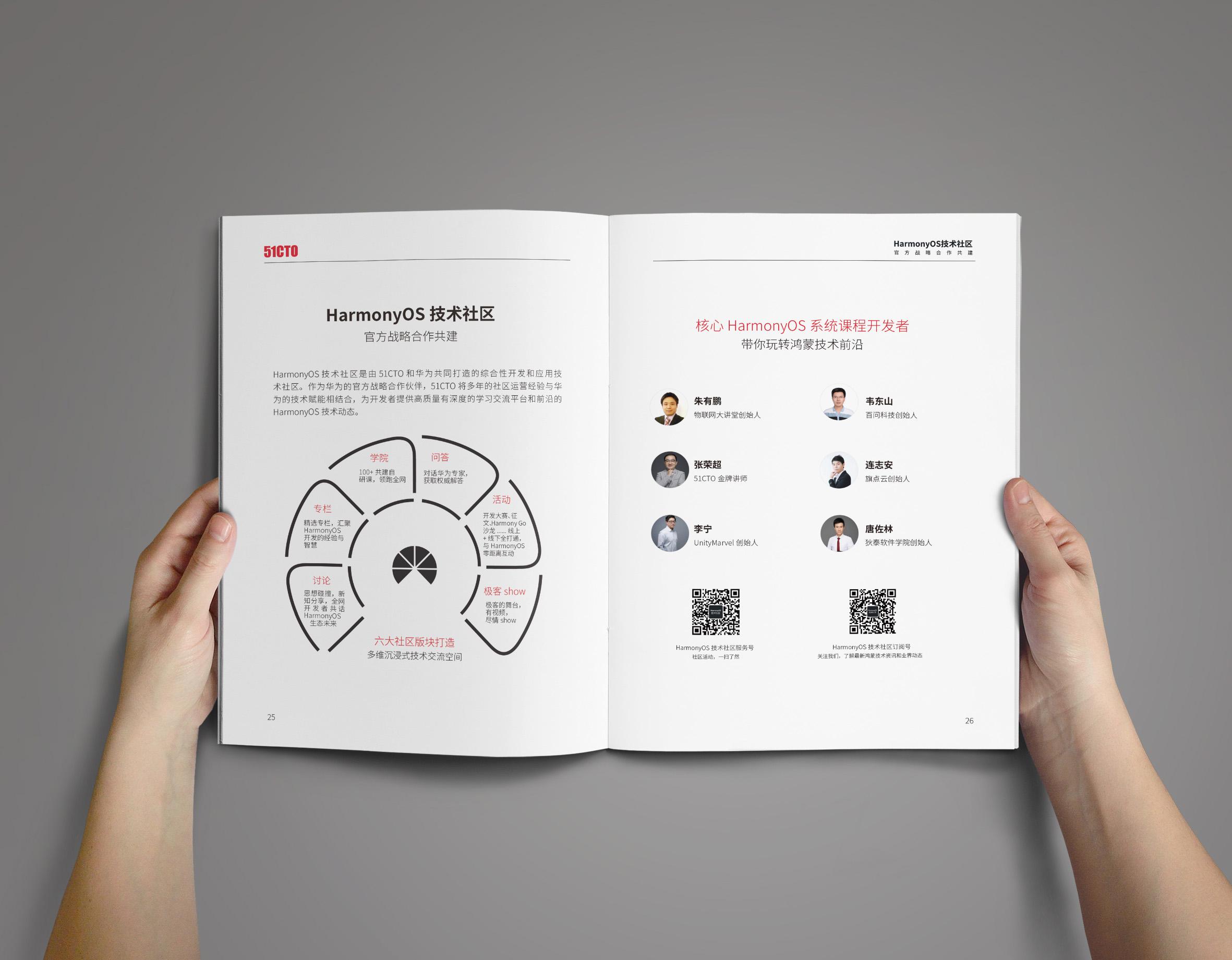 51CTO技术科技画册